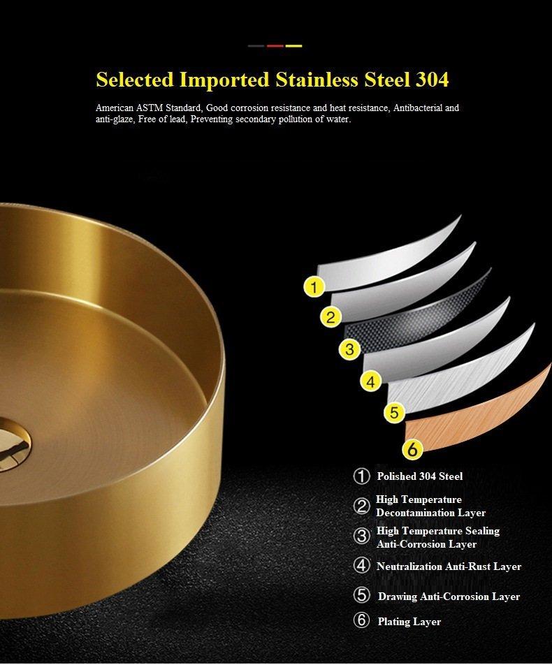 stainless steel basin